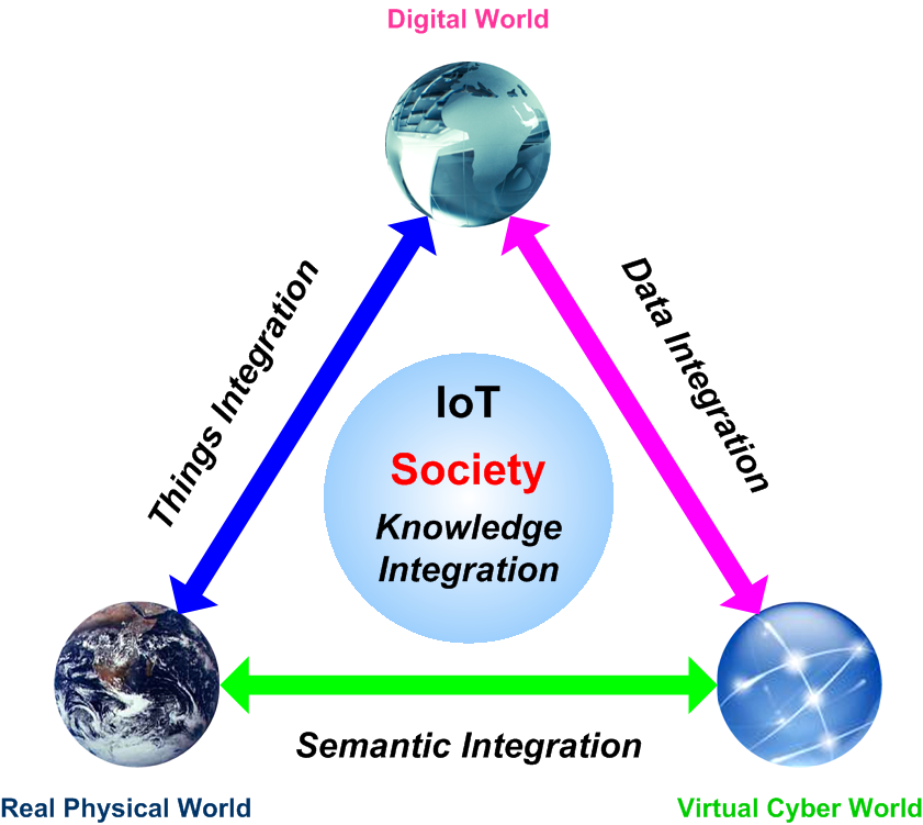 IoT_Society ierc european research cluster on the internet of things internet of things diagram at fashall.co